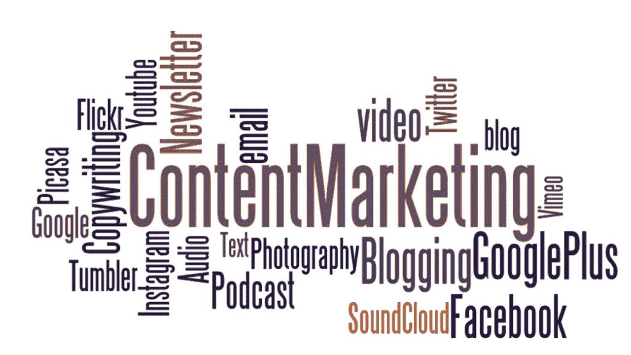 Виды и форматы контента в социальных сетях