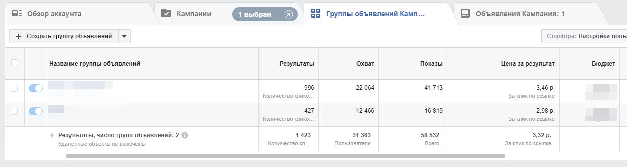 Результаты рекламной компании Facebook для Игрового Бара