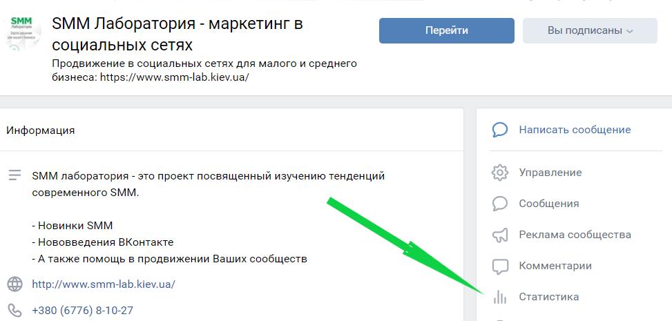 Статистика ВКонтакте — основные показатели