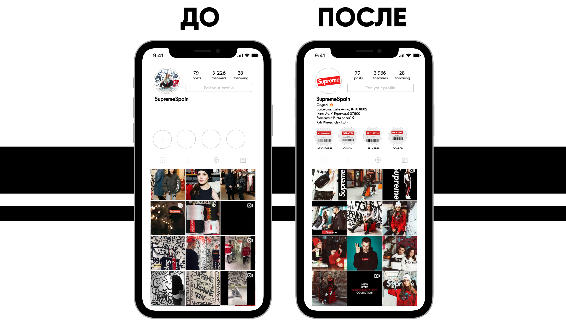 Створення візуального контенту для бренду одягу Supreme